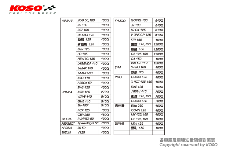 2147dc98c1a157f8120f7c76ef842d86 koso db 03r Simple Circuit Diagram at gsmx.co